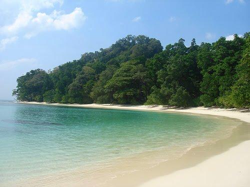 Diu Beach Image
